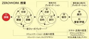 ochabi_workflow_p07