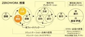 ochabi_workflow_p09