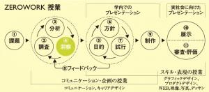 ochabi_workflow_p11