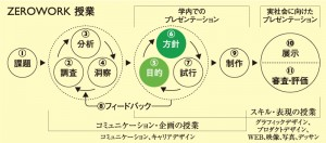 ochabi_workflow_p13