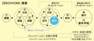 ochabi_workflow_p15
