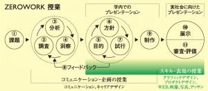 ochabi_workflow_p21