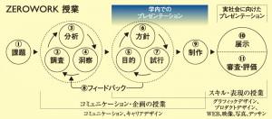 ochabi_workflow_p23