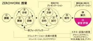 ochabi_workflow_p27