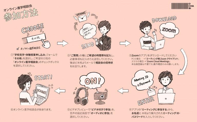 オンライン進学相談会参加者マニュアル_0507